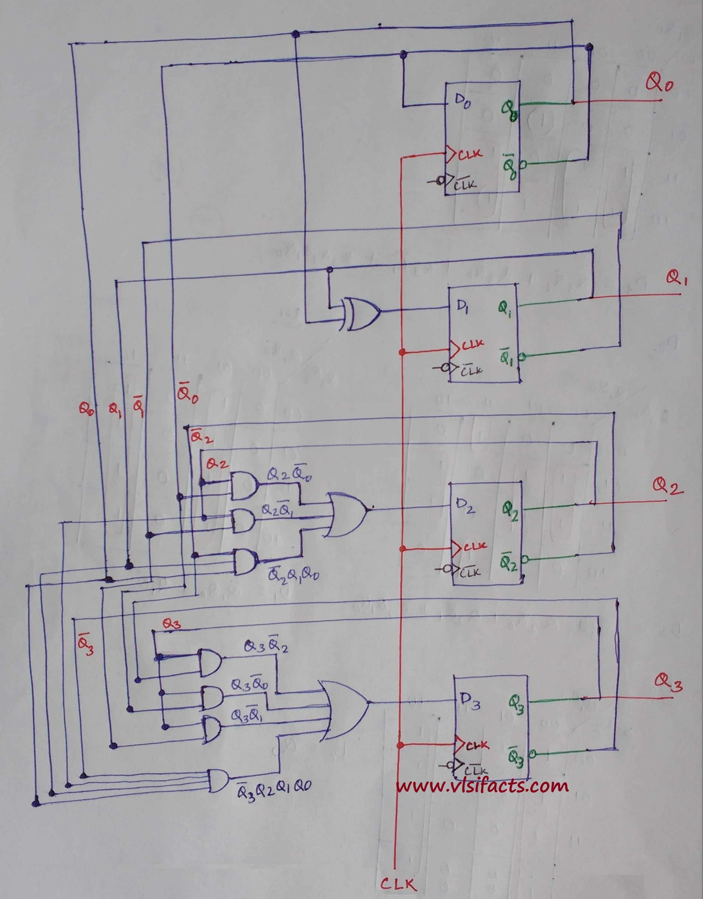 circuit design of a 4 bit binary counter using d flip. Black Bedroom Furniture Sets. Home Design Ideas