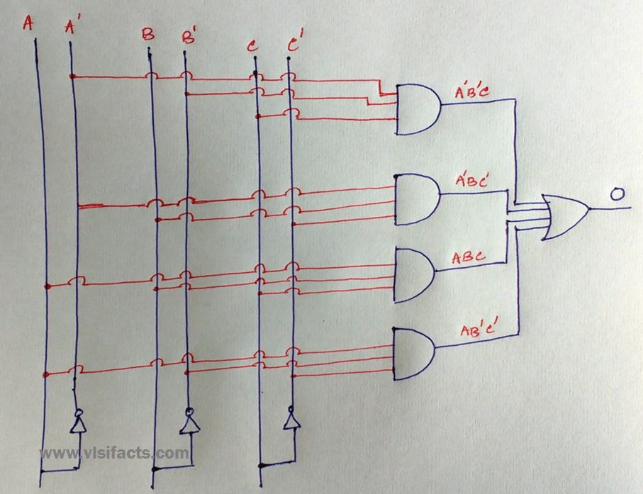 Fantastic Step By Step Method To Design A Combinational Circuit Vlsifacts Wiring 101 Swasaxxcnl